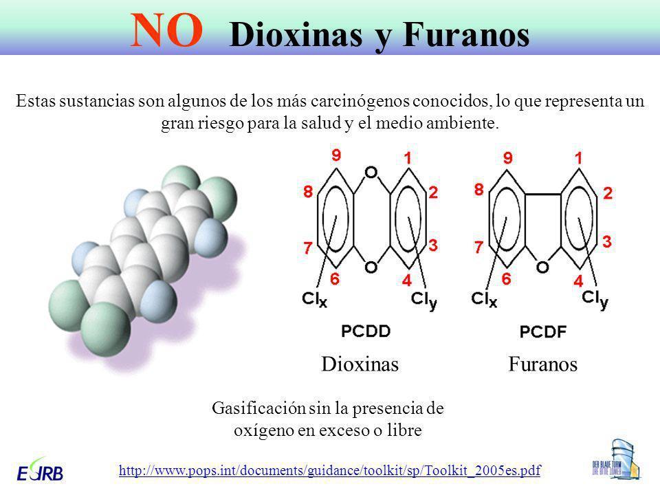 Gasificación sin la presencia de oxígeno en exceso o libre