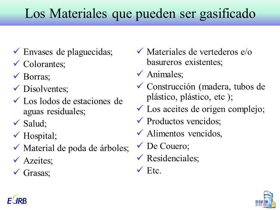 Los Materiales que pueden ser gasificado
