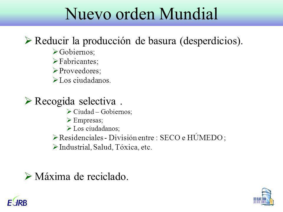 Nuevo orden Mundial Reducir la producción de basura (desperdicios).