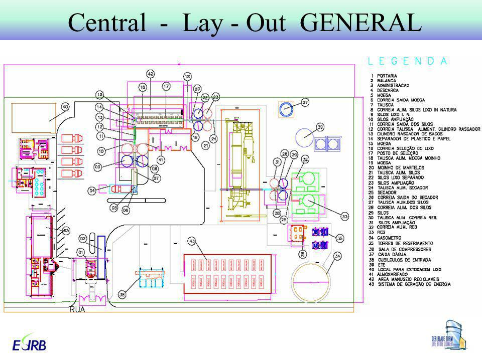 Central - Lay - Out GENERAL