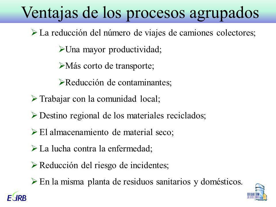 Ventajas de los procesos agrupados