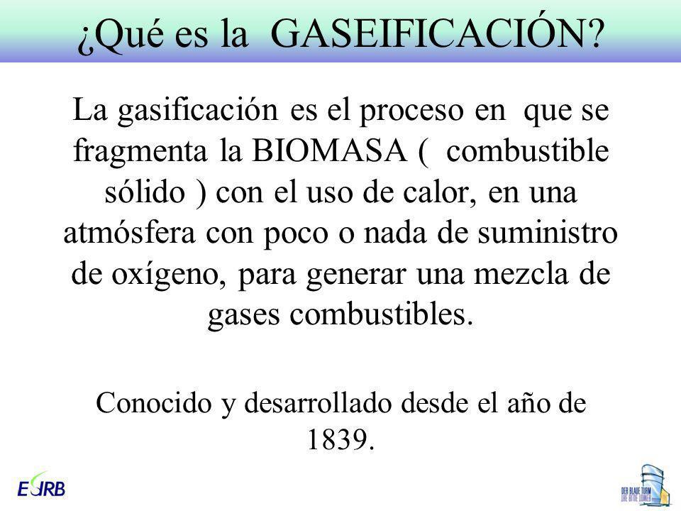 ¿Qué es la GASEIFICACIÓN