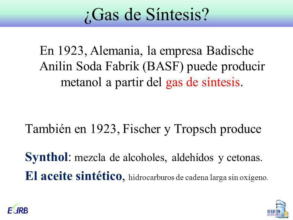 ¿Gas de Síntesis