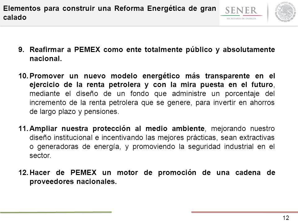 Elementos para construir una Reforma Energética de gran calado
