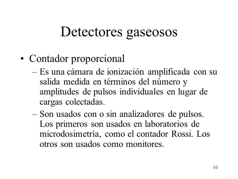 Detectores gaseosos Contador proporcional