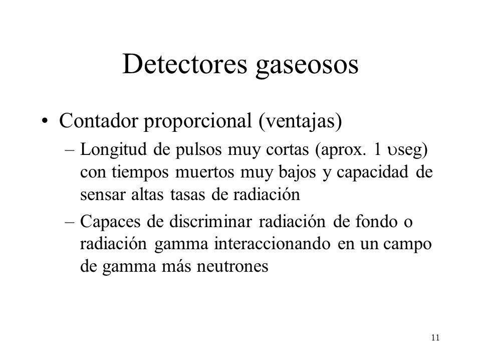 Detectores gaseosos Contador proporcional (ventajas)