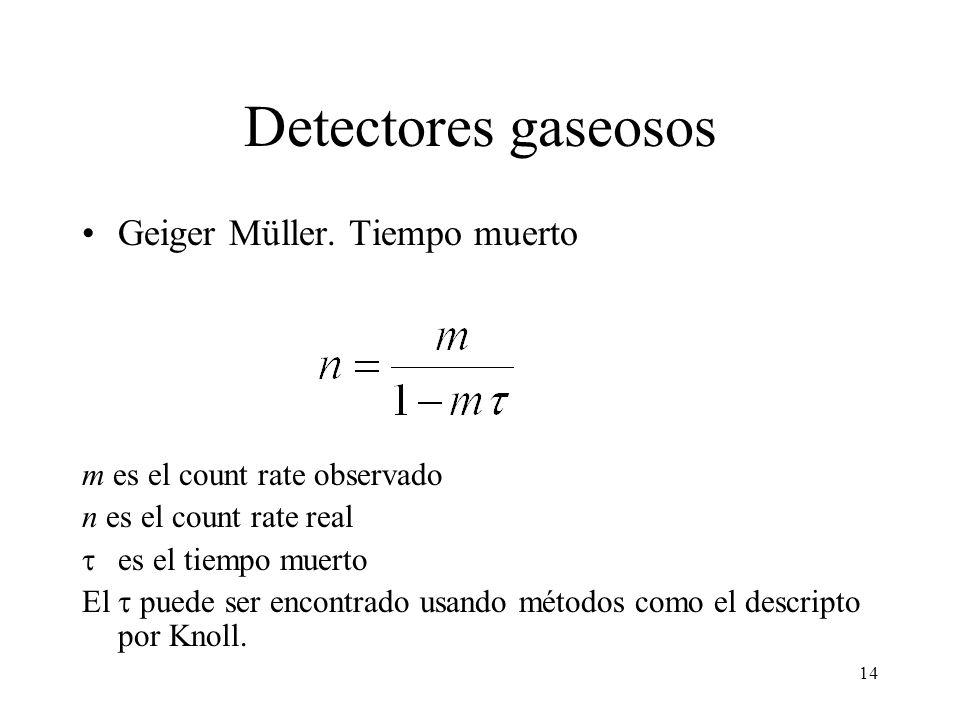 Detectores gaseosos Geiger Müller. Tiempo muerto