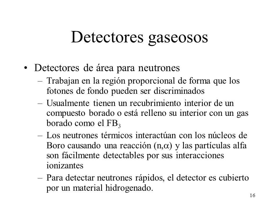 Detectores gaseosos Detectores de área para neutrones