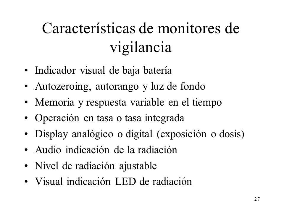 Características de monitores de vigilancia