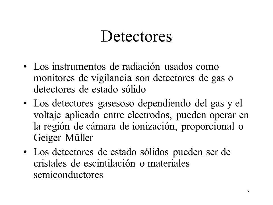 Detectores Los instrumentos de radiación usados como monitores de vigilancia son detectores de gas o detectores de estado sólido.