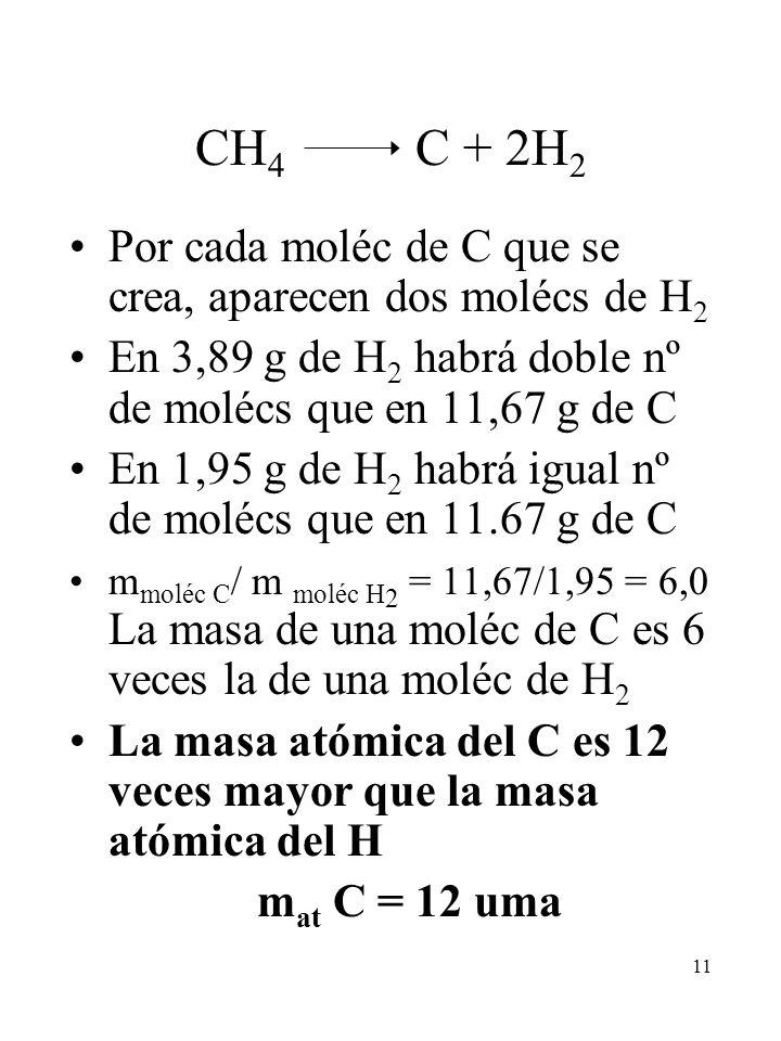 CH4 C + 2H2 Por cada moléc de C que se crea, aparecen dos molécs de H2