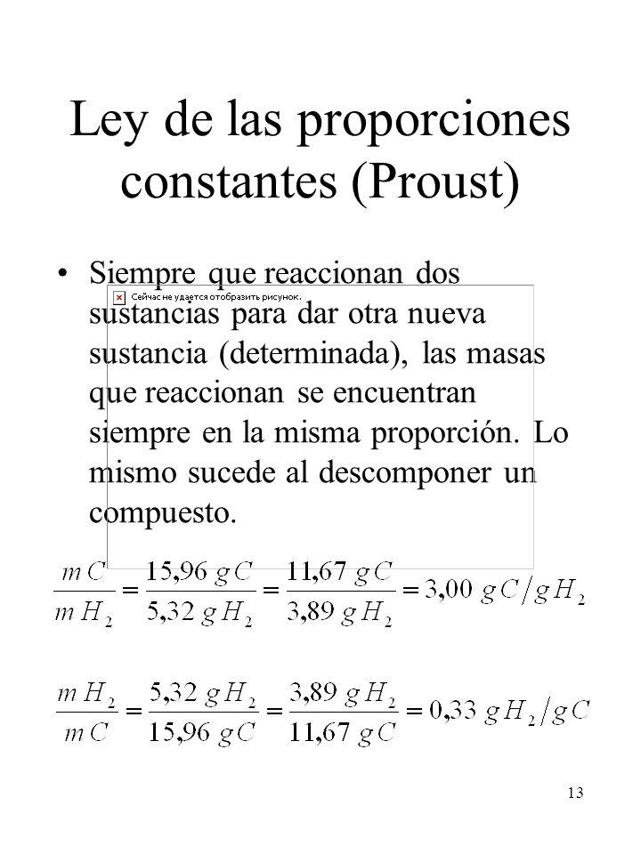 Ley de las proporciones constantes (Proust)