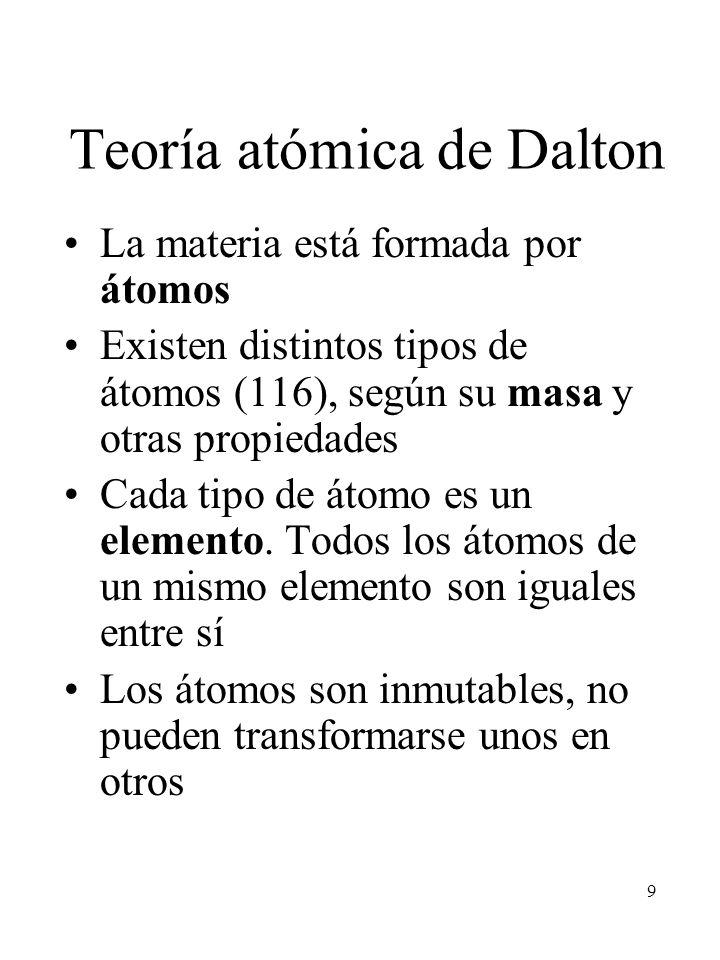 Teoría atómica de Dalton