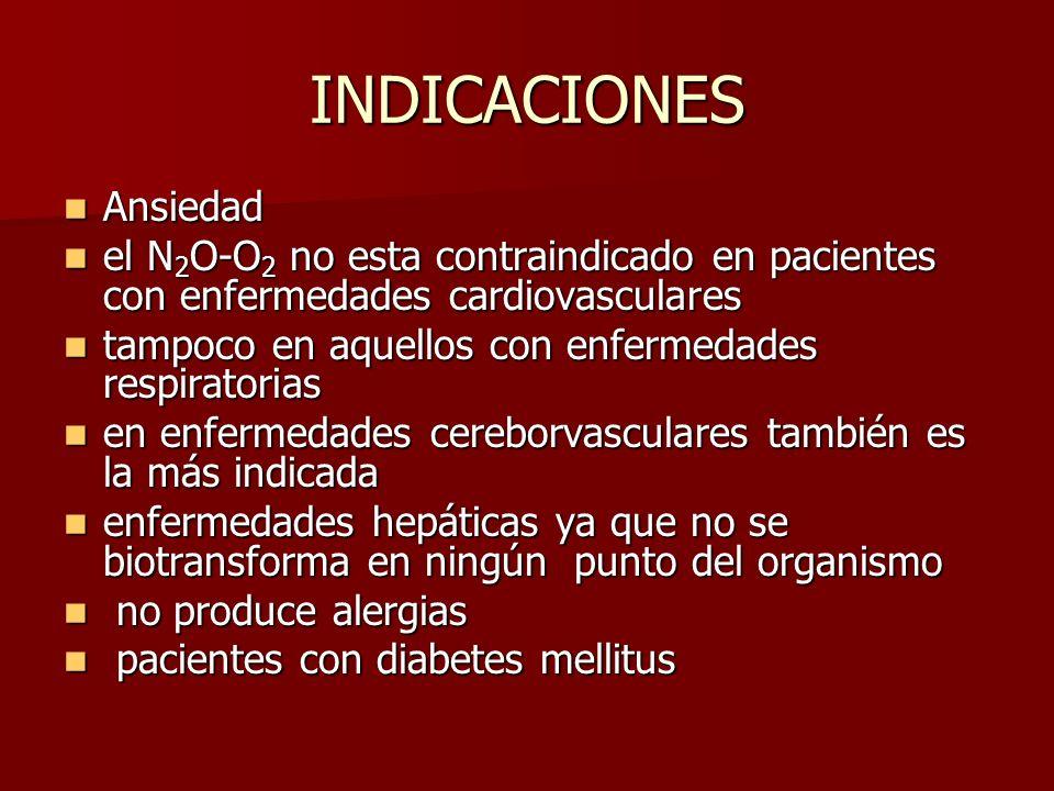 INDICACIONES Ansiedad