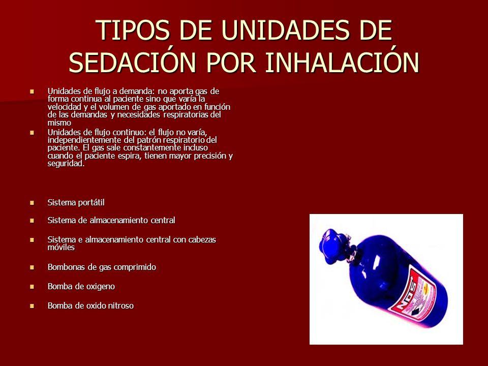 TIPOS DE UNIDADES DE SEDACIÓN POR INHALACIÓN