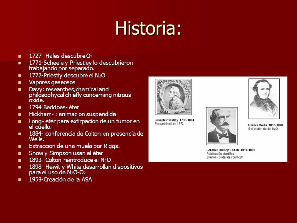 Historia: 1727- Hales descubre O2