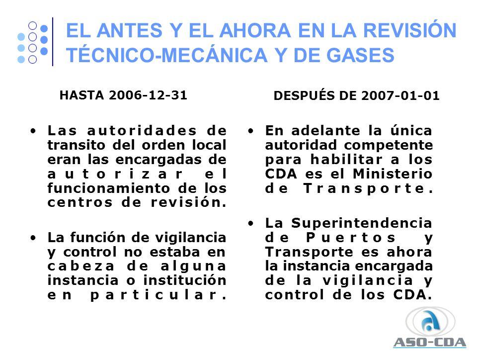 EL ANTES Y EL AHORA EN LA REVISIÓN TÉCNICO-MECÁNICA Y DE GASES
