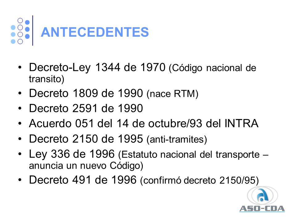 ANTECEDENTES Decreto-Ley 1344 de 1970 (Código nacional de transito)