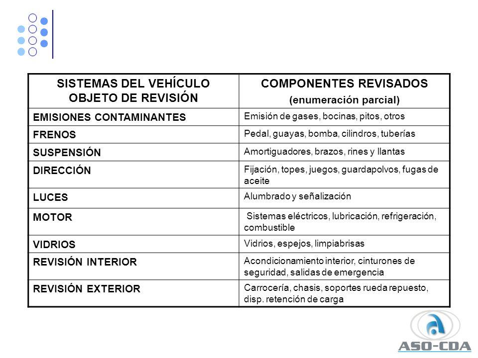 ALCANCE DE LA REVISIÓN TÉCNICO-MECÁNICA Y DE GASES