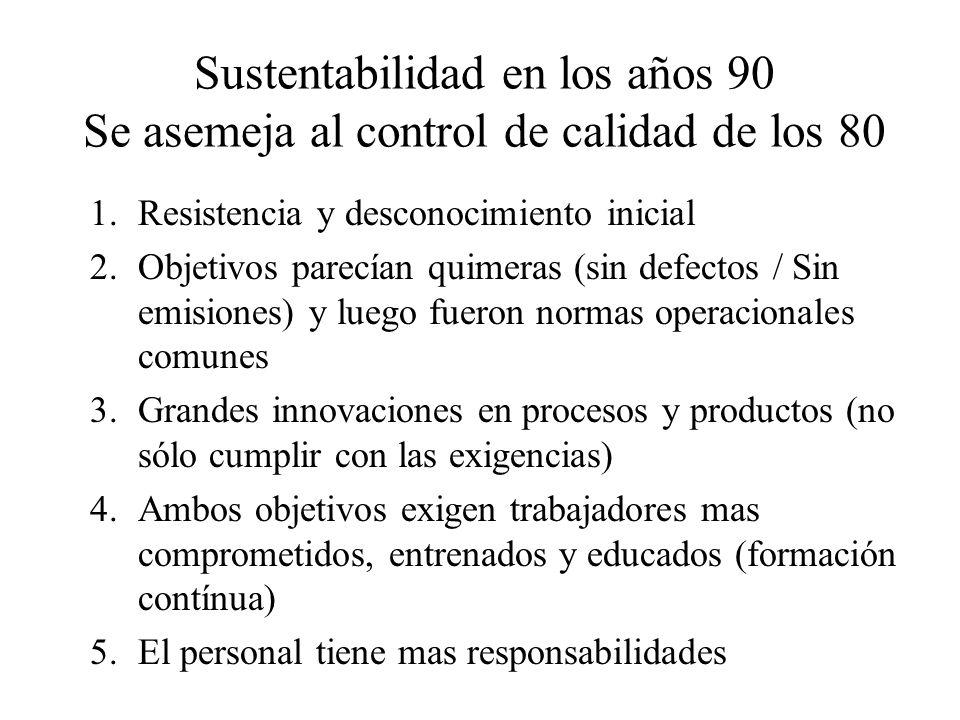 Sustentabilidad en los años 90