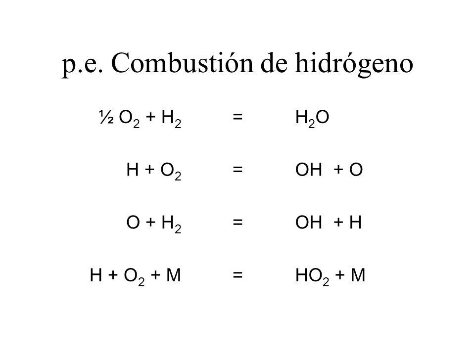 p.e. Combustión de hidrógeno