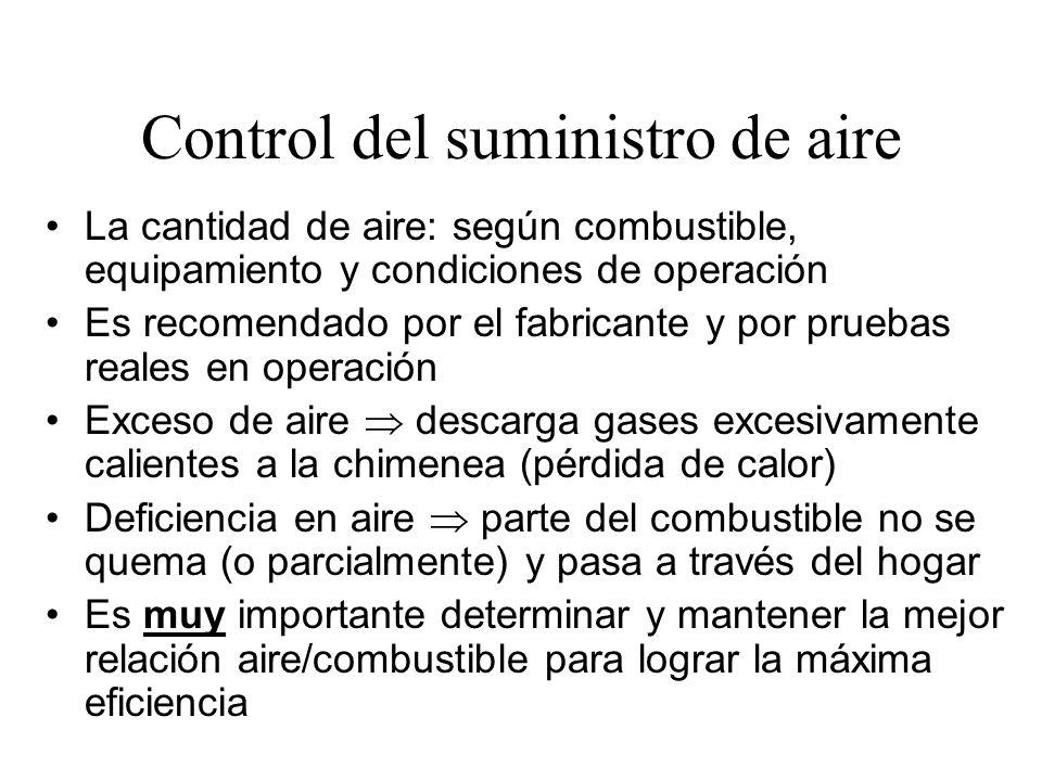 Control del suministro de aire