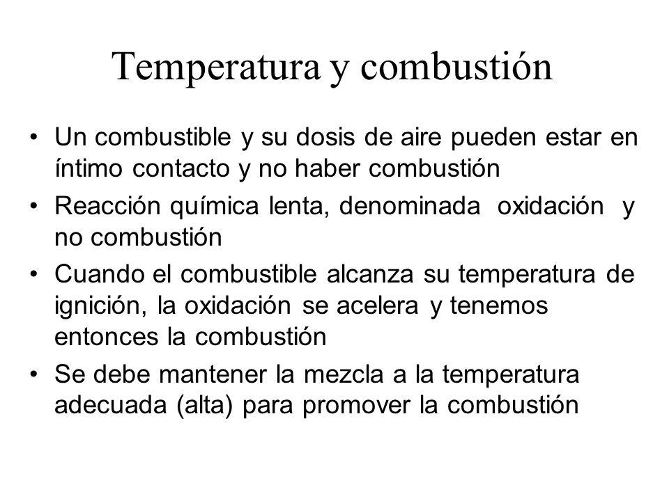 Temperatura y combustión
