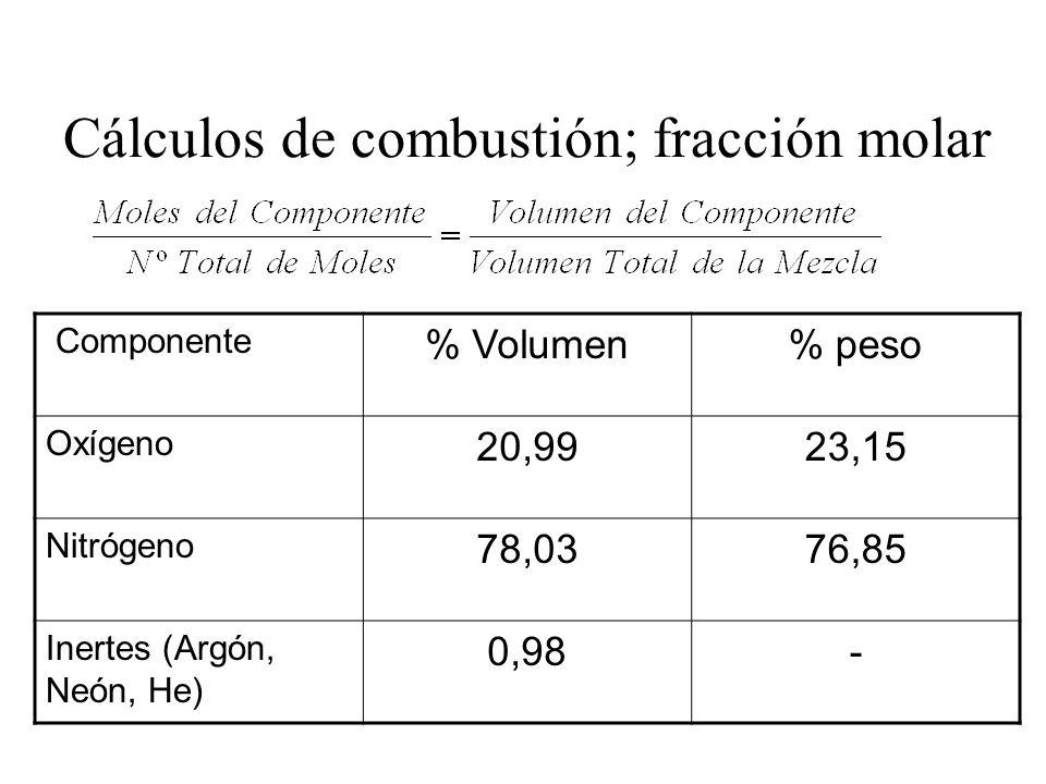 Cálculos de combustión; fracción molar