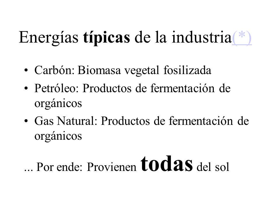 Energías típicas de la industria(*)
