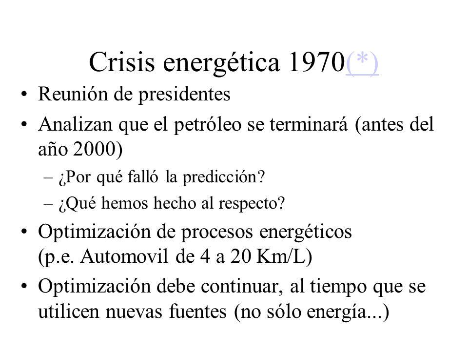 Crisis energética 1970(*) Reunión de presidentes