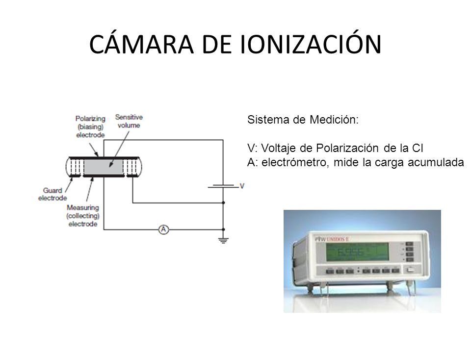 CÁMARA DE IONIZACIÓN Sistema de Medición: