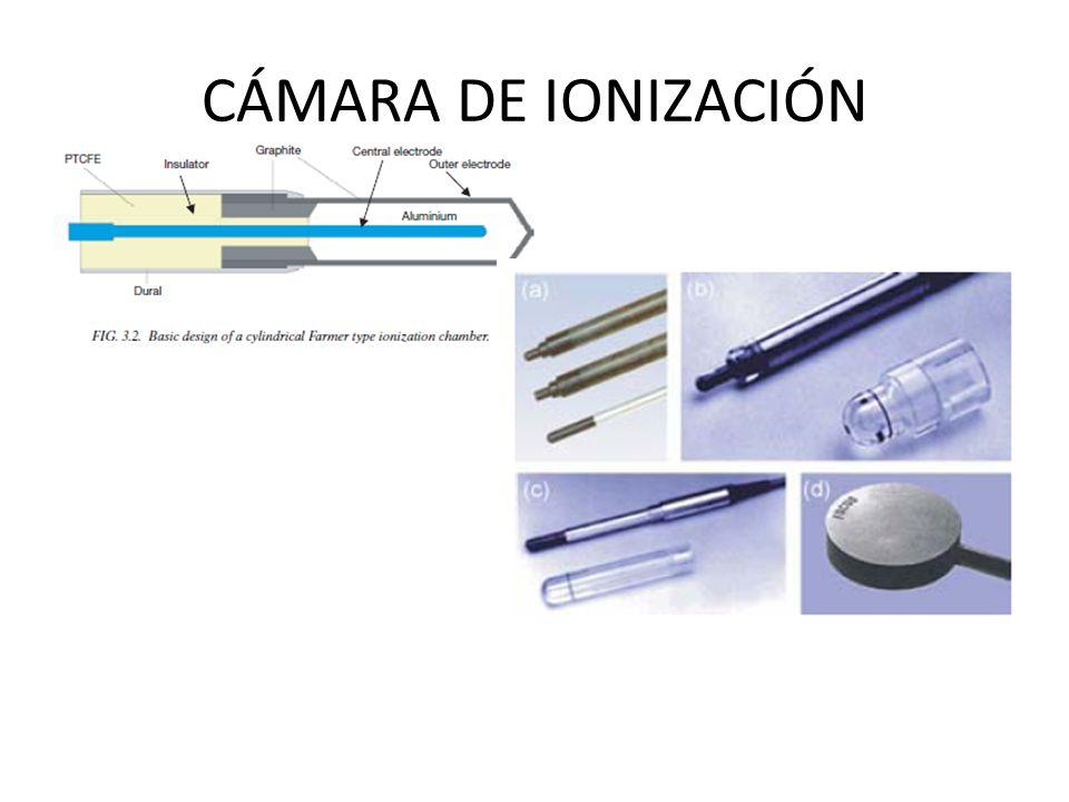 CÁMARA DE IONIZACIÓN