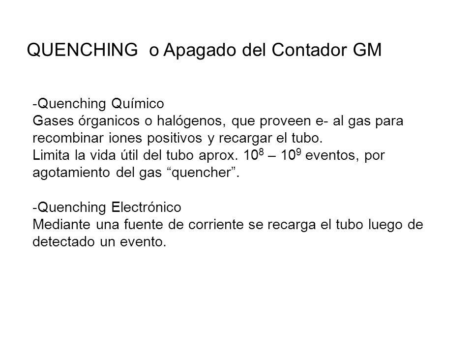 QUENCHING o Apagado del Contador GM