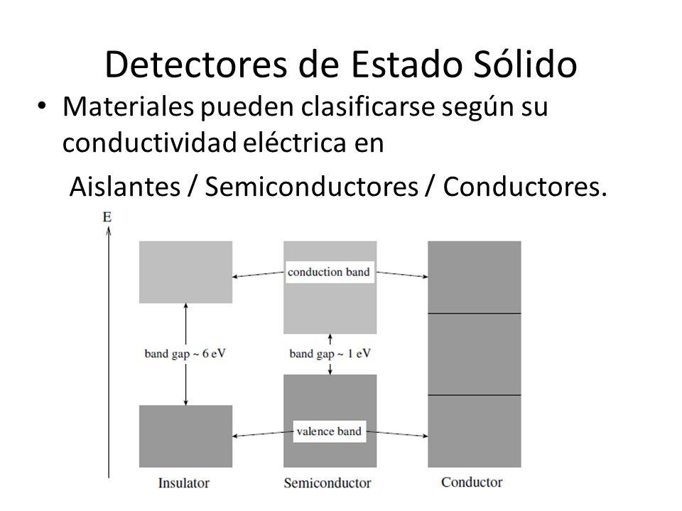 Detectores de Estado Sólido