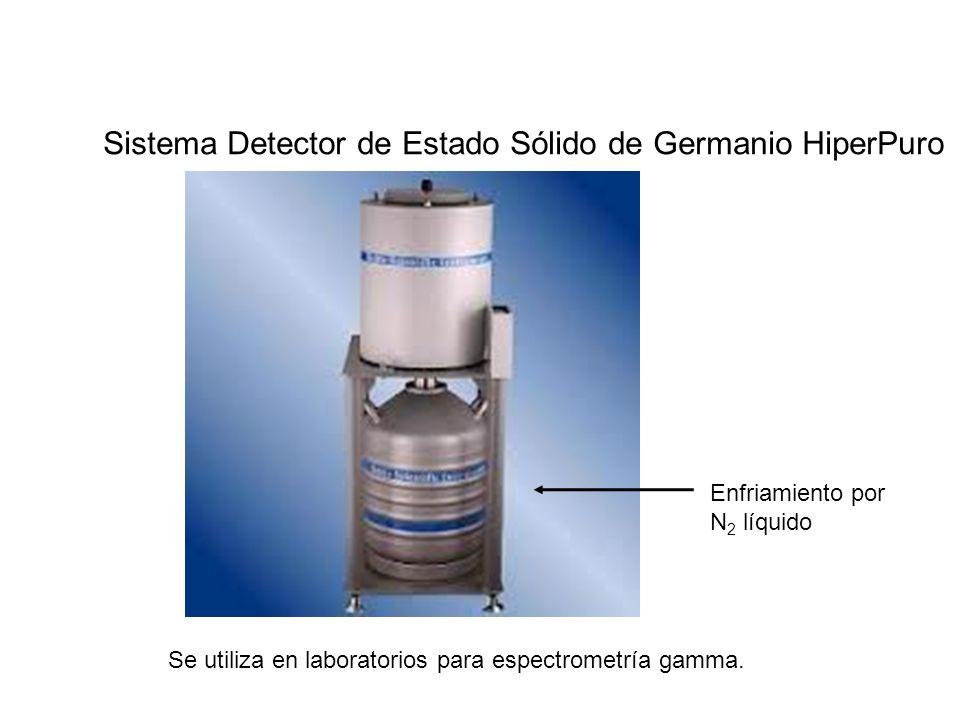 Sistema Detector de Estado Sólido de Germanio HiperPuro
