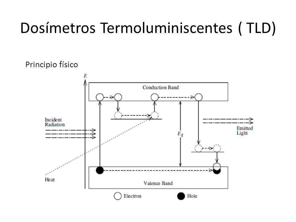 Dosímetros Termoluminiscentes ( TLD)