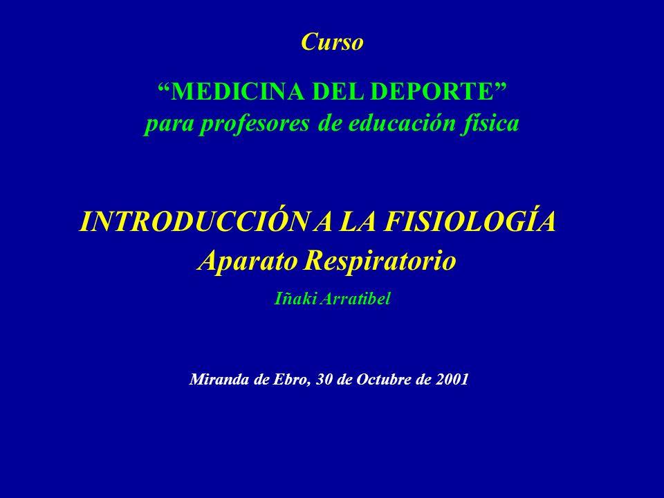 INTRODUCCIÓN A LA FISIOLOGÍA Aparato Respiratorio