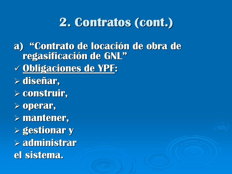 2. Contratos (cont.) a) Contrato de locación de obra de regasificación de GNL Obligaciones de YPF: