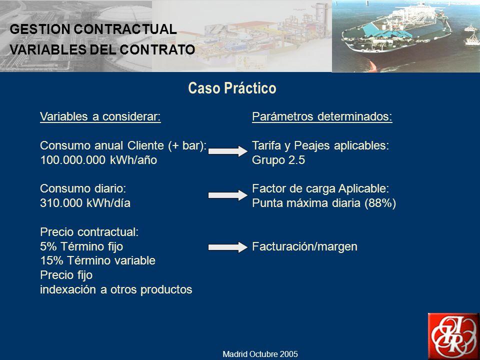 Caso Práctico GESTION CONTRACTUAL VARIABLES DEL CONTRATO