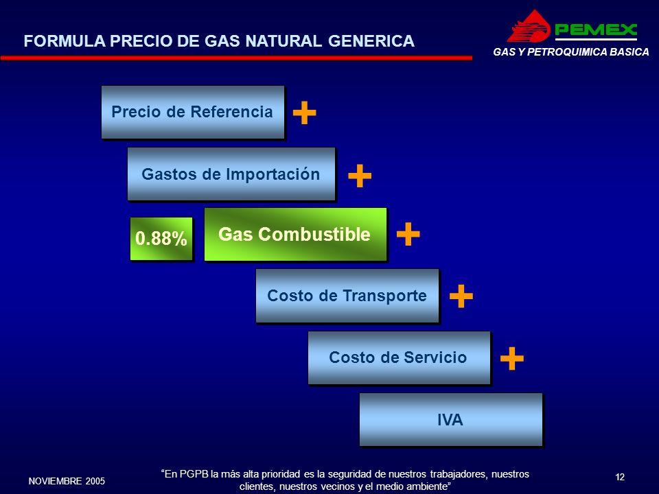 + + + + + Gas Combustible 0.88% FORMULA PRECIO DE GAS NATURAL GENERICA
