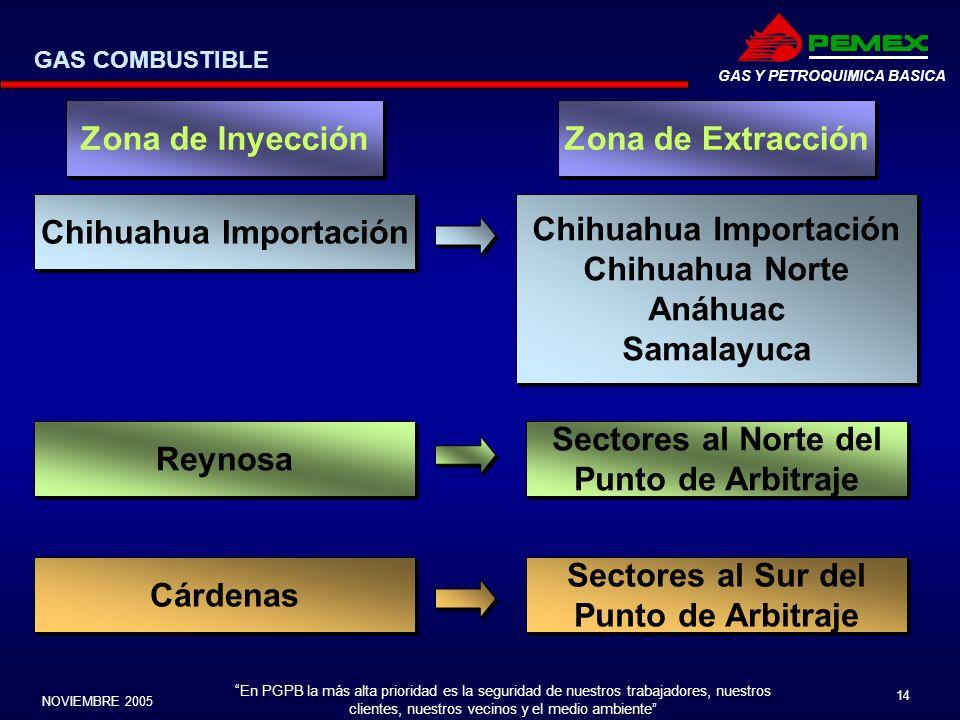Chihuahua Importación Chihuahua Importación