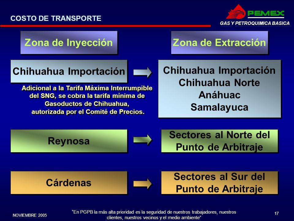 Chihuahua Importación Chihuahua Importación Chihuahua Norte Anáhuac