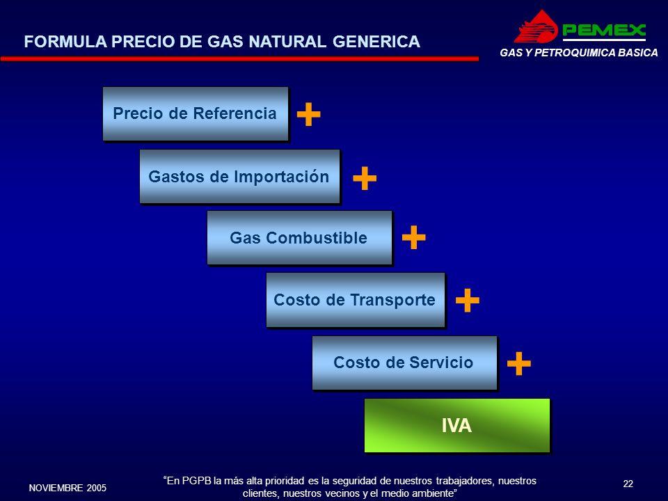+ + + + + IVA FORMULA PRECIO DE GAS NATURAL GENERICA