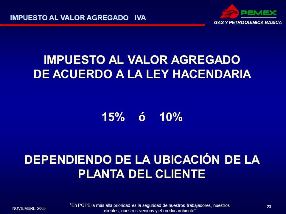 IMPUESTO AL VALOR AGREGADO DE ACUERDO A LA LEY HACENDARIA