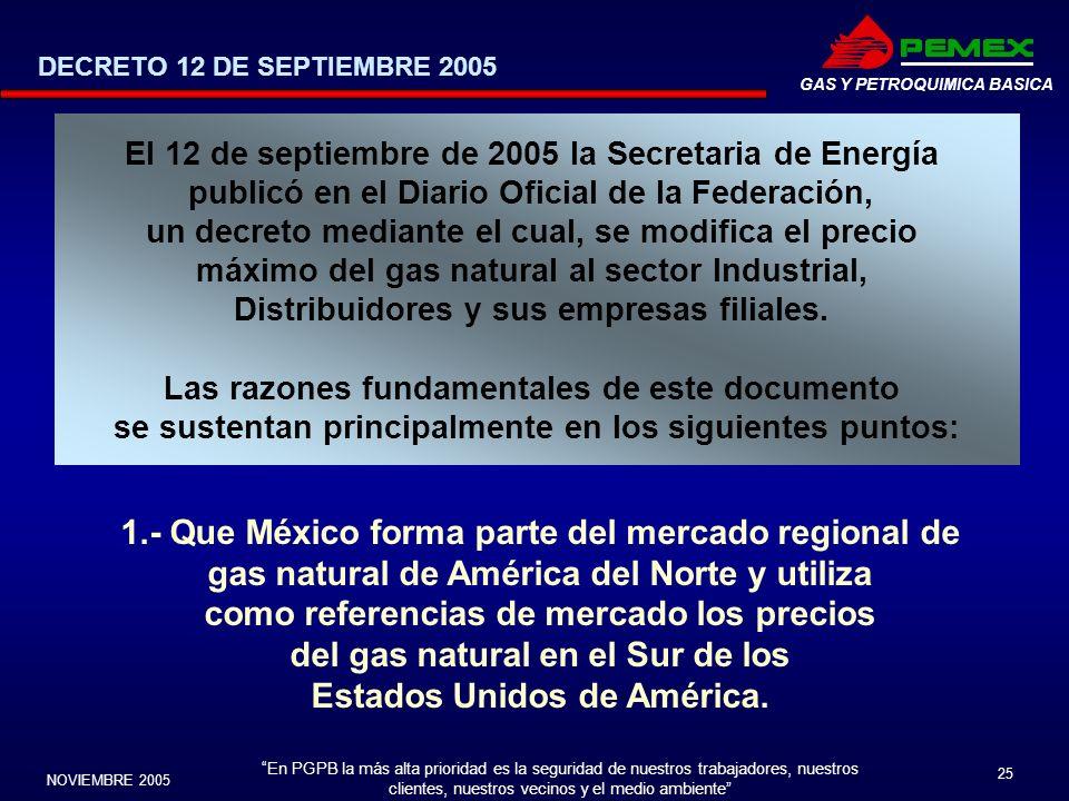 1.- Que México forma parte del mercado regional de