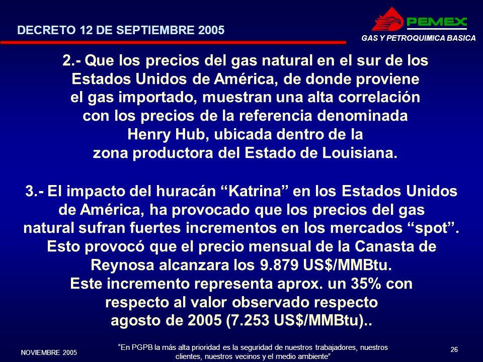 2.- Que los precios del gas natural en el sur de los