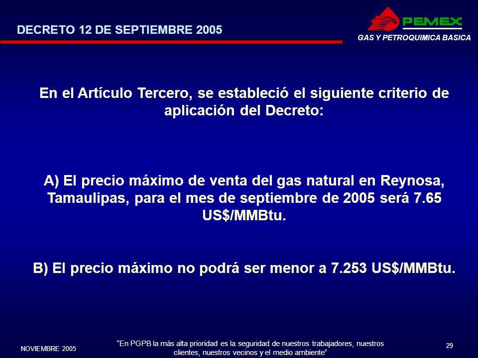 B) El precio máximo no podrá ser menor a 7.253 US$/MMBtu.