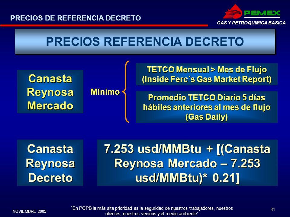 PRECIOS REFERENCIA DECRETO