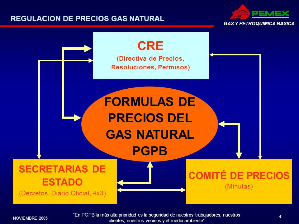 Alta gas natural precio latest affordable alta eficiente - Caldera de gas natural precios ...