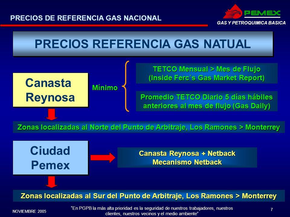PRECIOS REFERENCIA GAS NATUAL Canasta Reynosa Ciudad Pemex